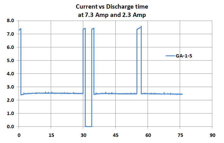 1_delft-NCR18650GA_test5